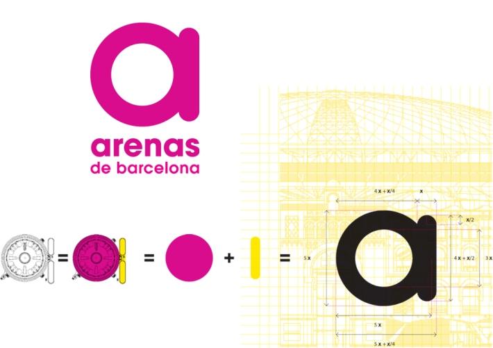 arenas logo explicatiu